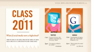 Social media class of 2011!